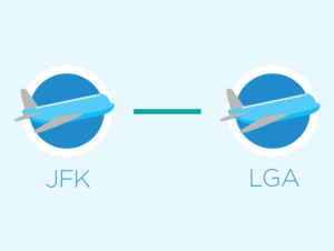 Transfer From JFK to LaGuardia or from LaGuardia to JFK