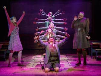 Matilda in NYC - Cast of the Musical
